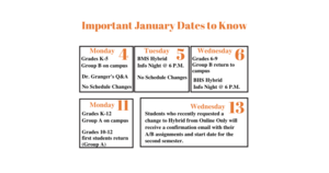 Important January Dates