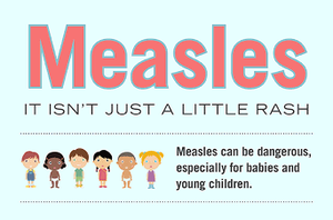 Measles & Immunization Information for Families