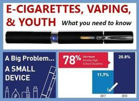 E-Cigarettes, Vaping & Youth